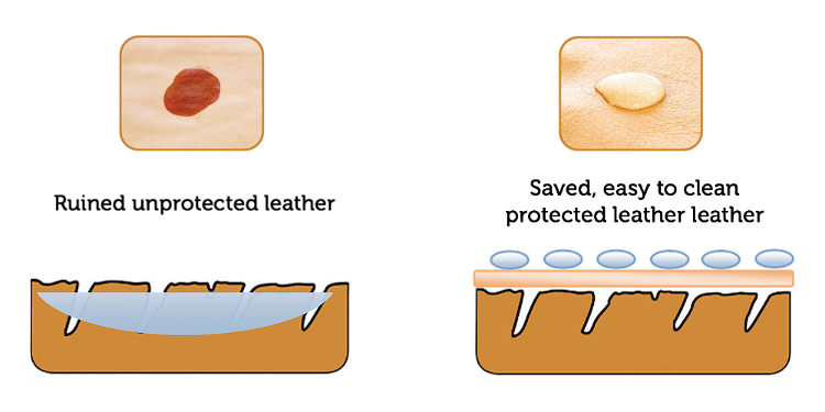 Top rated leather care kit for sale online furniture clinic for Furniture clinic